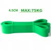 Resistance Power Band Set - Green 75kg Load
