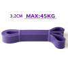 Resistance Power Band Set - Purple 45kg Load