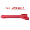 Resistance Power Band Set - Red 20kg Load