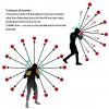 Speed Training Boxing Reflex Ball - Training Diagram