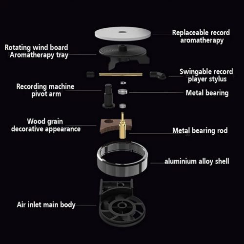 Rotating Turntable Car Air Freshener - Product Detail
